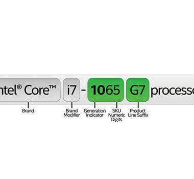 آشنایی با نسل های مختلف پردازنده intel